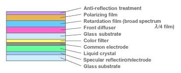 LCD의 구조.jpg
