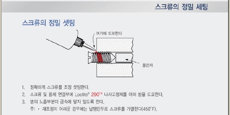 나사고정제 사용법3.jpg